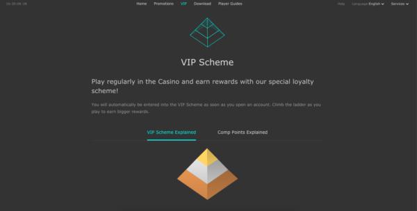 The VIP Pyramid